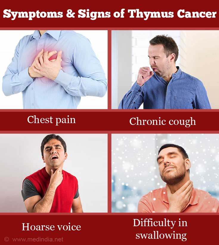 Symptoms & Signs of Thymus Cancer