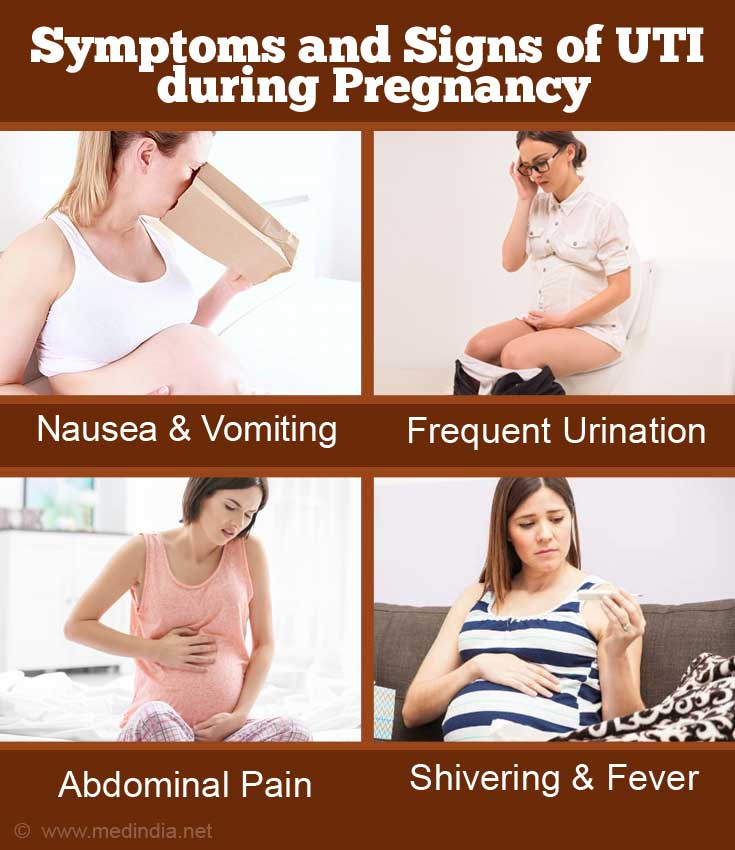 Symptoms and Signs of UTI during Pregnancy