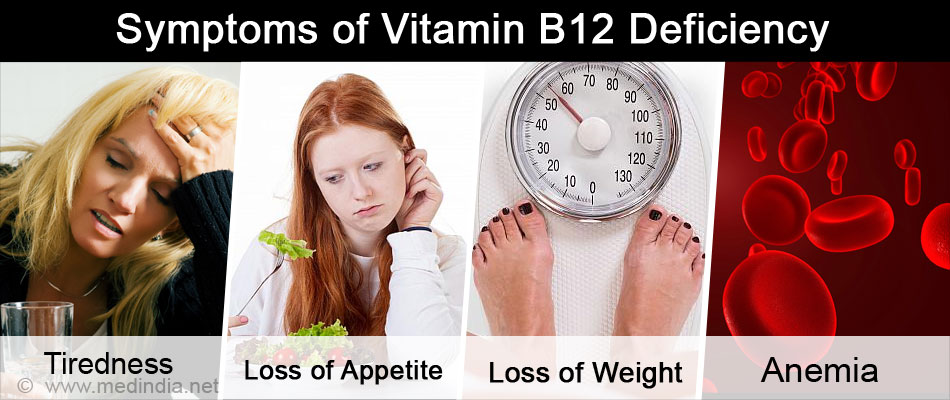 Symptoms and Signs of Vitamin B12 Deficiency