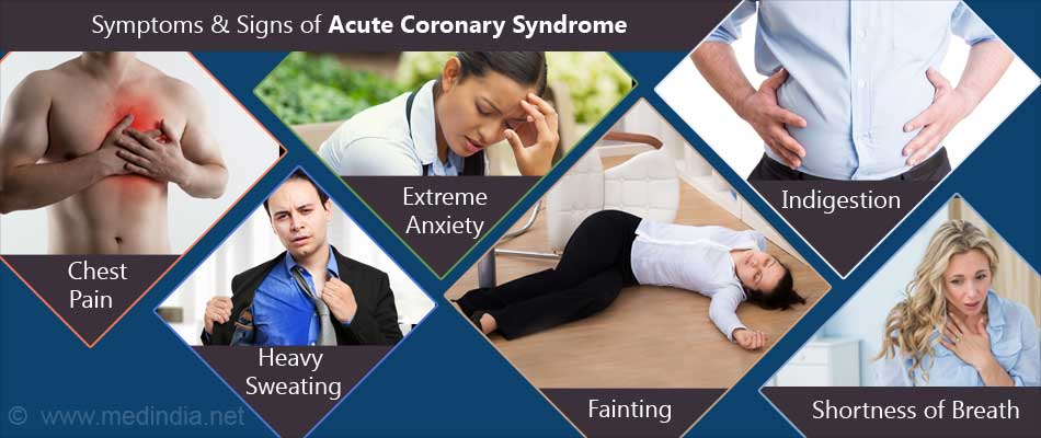 Symptoms & Signs of Acute Coronary Syndrome