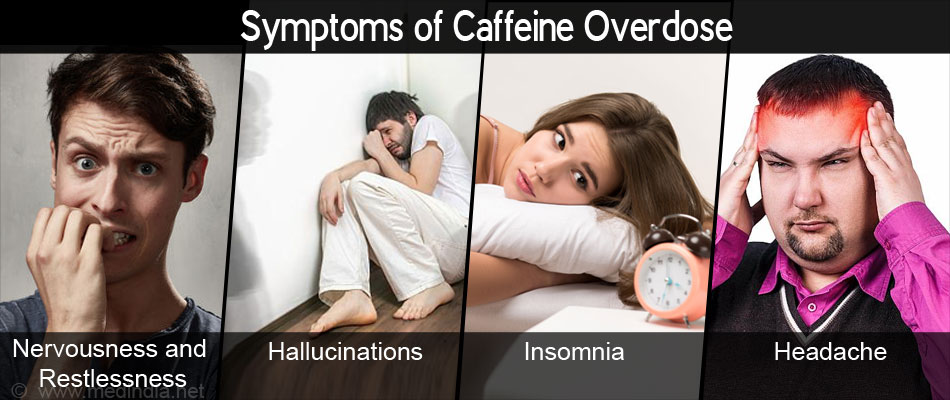 caffeine overdose - causes, symptoms, diagnosis, treatment, Skeleton