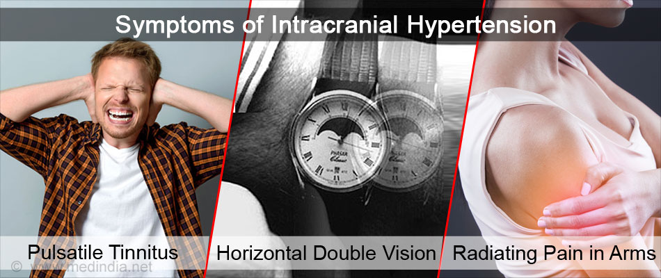 Symptoms of Intracranial Hypertension