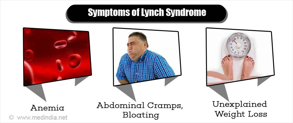 Symptoms of Lynch Syndrome