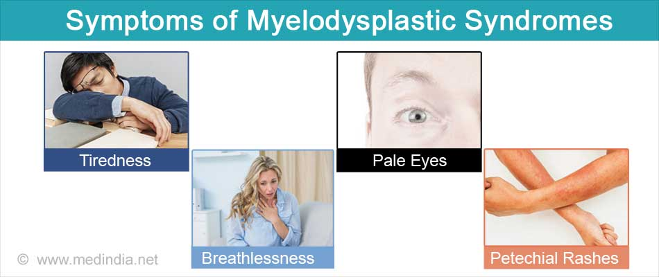 Symptoms of Myelodysplastic Syndromes