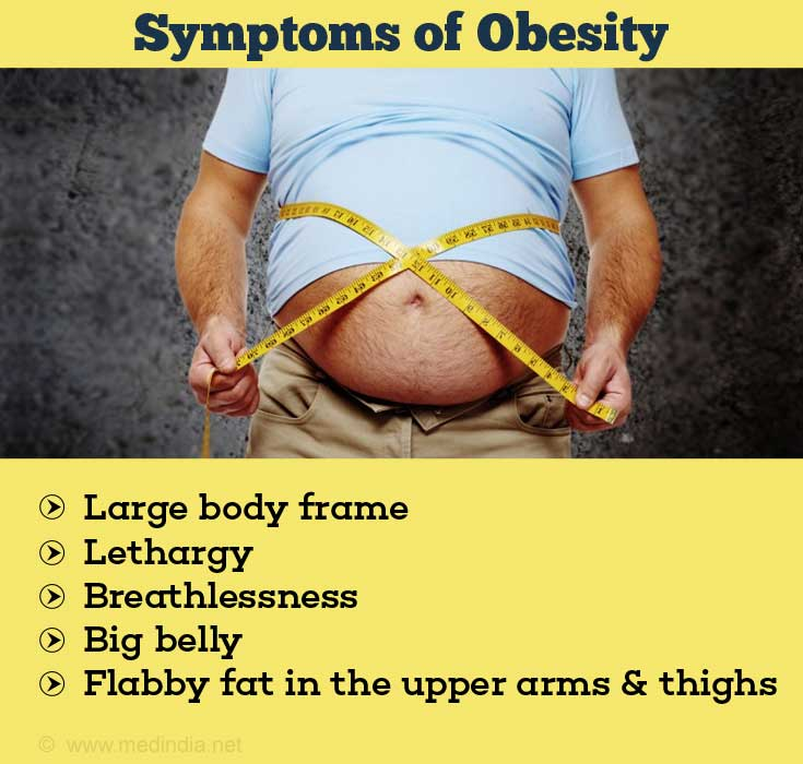 Symptoms of Obesity