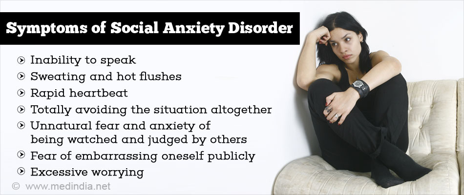 Symptoms of Social Anxiety Disorder