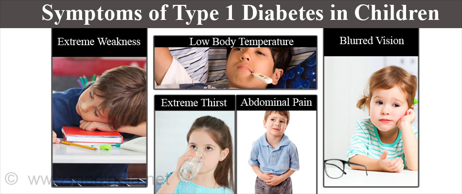 Symptoms of Type 1 Diabetes in Children