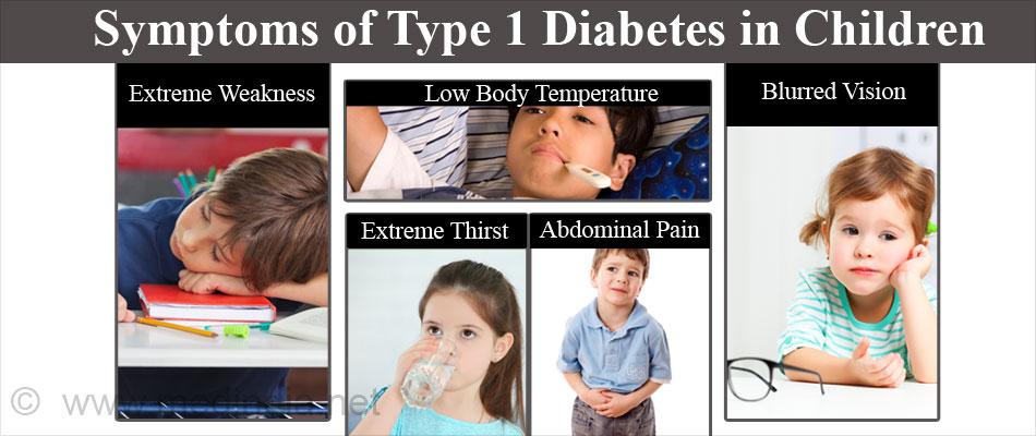Type 1 Diabetes Children Symptoms | www.imgkid.com - The ...