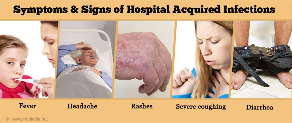 Symptoms & Signs of Hospital Acquired Infections