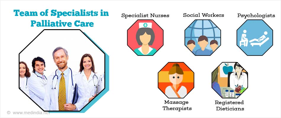 Team of Specialists in Palliative Care