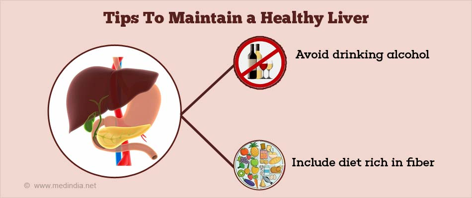 Tips To Maintain a Healthy Liver
