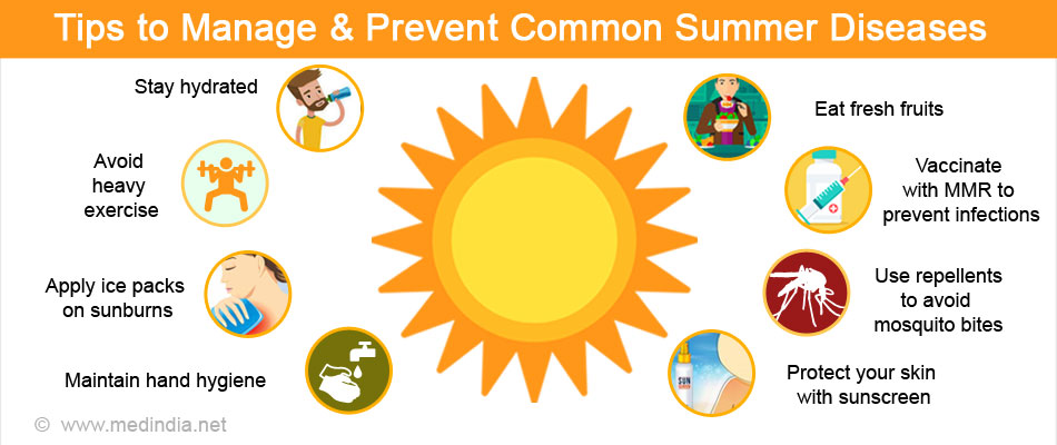 Top 15 Tips To Avoid Common Summer Diseases