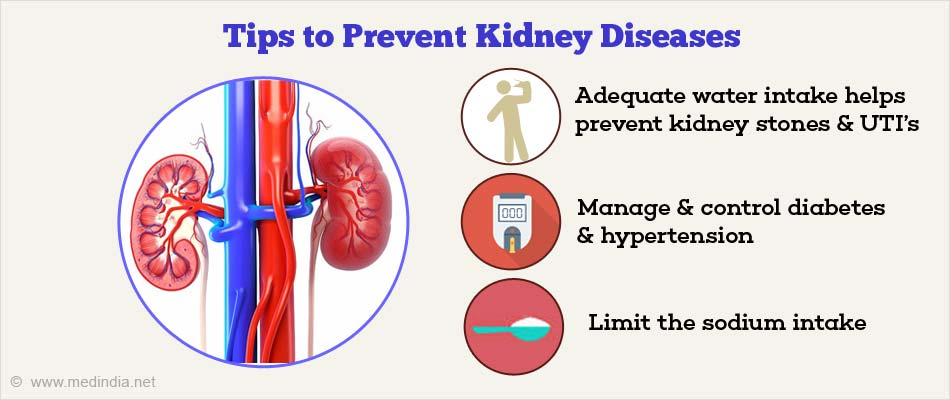 Tips to Prevent Kidney Diseases