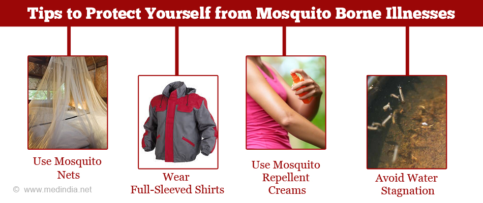 Tips to Protect yourself from Mosquito Borne Illnesses