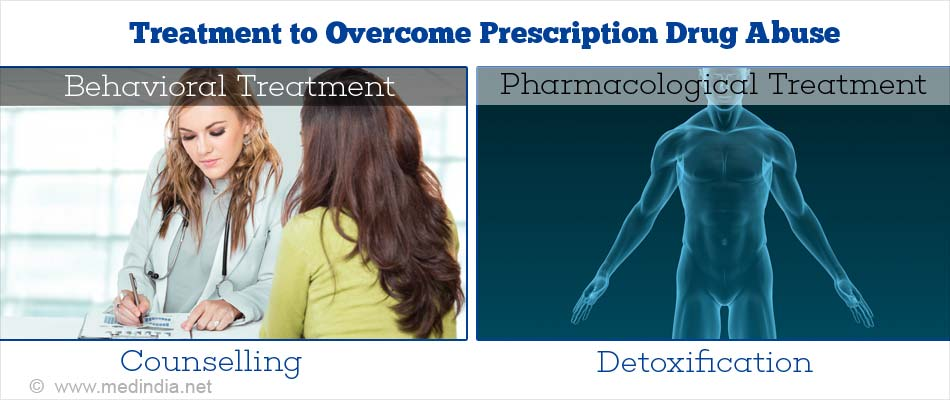 Treatment to Overcome Prescription Drug Abuse