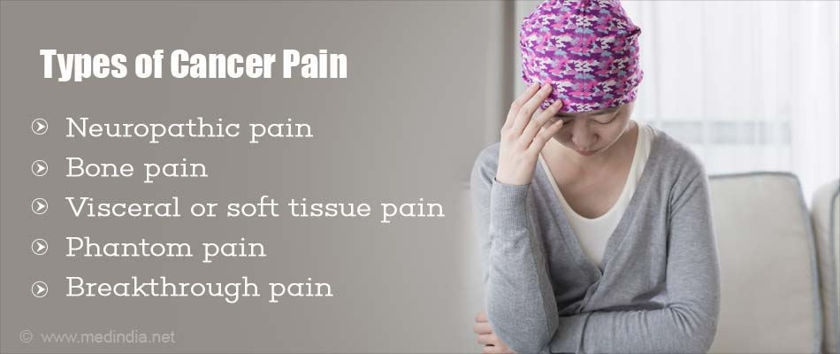 Types of Cancer Pain