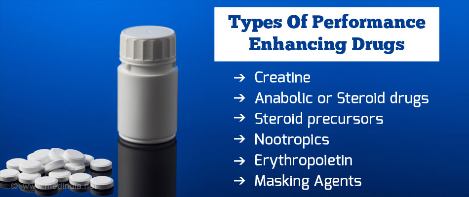 Types of Performance Enhancing Drugs