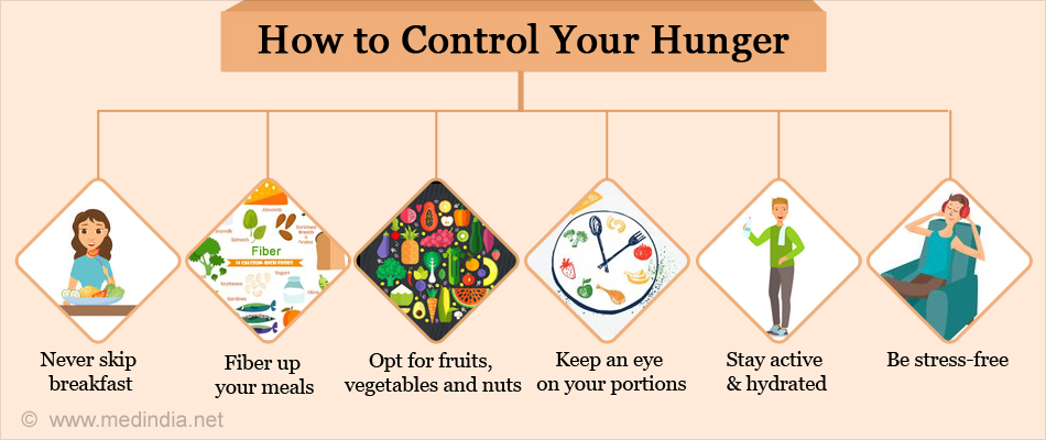Ways to Handle & Control Your Hunger