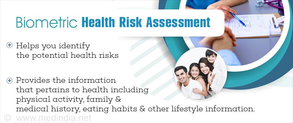 Biometric Health Risk