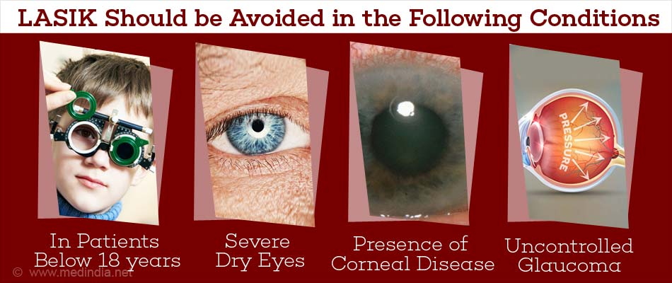 LASIK Should be Avoided in the Following Conditions