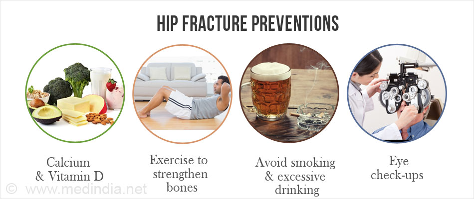Hip Fracture Preventions