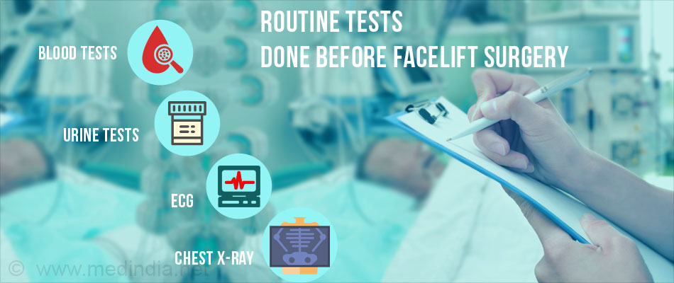 Routine Tests Done Before Surgery