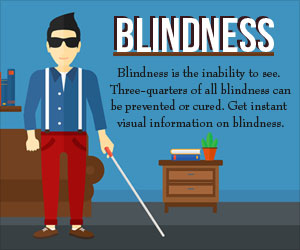 Blindness - Infographics