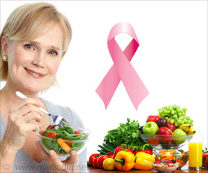 Low-fat Diet Linked to Improved Survival Rate in Women With Breast Cancer