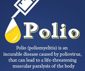 Polio - Infographics