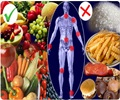 Diet, Nutrition and Supplements for Osteo-Arthritis and Rheumatoid Arthritis - About