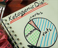 Ketogenic Diet- Friend Or Foe?