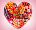 Heart Attack- Lifestyle risks