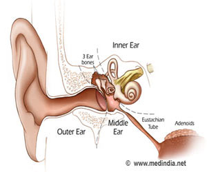 Presbycusis (Age-related Hearing Loss)