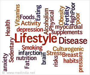 Common Lifestyle Habits that Cause Diseases
