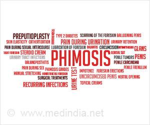 Phimosis (Tight Foreskin)