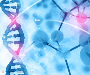 Quiz on Genetic Disorders (Advance)