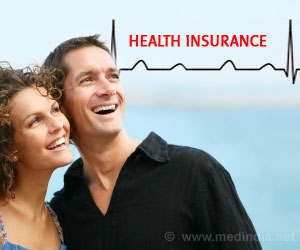 Test Your Knowledge on Health Insurance