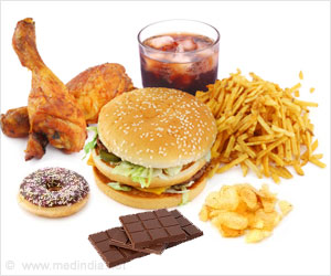 Test Your Knowledge on Junk Food