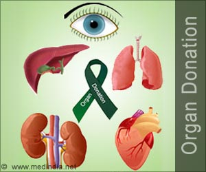 Quiz On Organ Donation And Transplantation