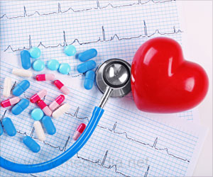 Test Your Knowledge on Cardiac Drugs