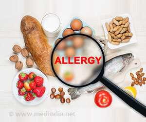 Test Your Knowledge on Food Allergy