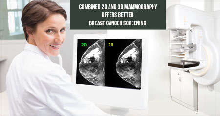Combined 3D and 2D Mammography More Sensitive in detecting Breast Cancer