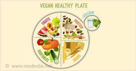 Vegan Way to Lose Weight and Reverse Disease