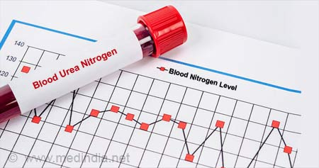 Azotemia (High Blood Nitrogen Levels)