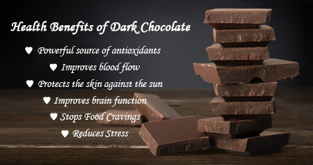 Eating Dark Chocolates For Breakfast Offers Various Health Benefits