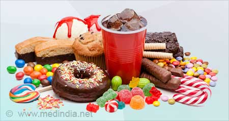 Food Dyes can Cause Colitis