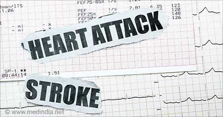 COVID-19 Increases The Chance Of Heart Attack And Stroke