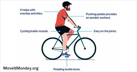 Cycle Your Way to Better Health