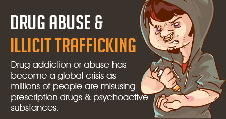 Drug Abuse and Illicit Trafficking - Infographics