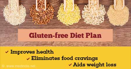 Gluten-Free Diet-Health Benefits and Recipes